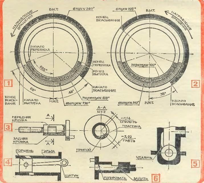 Микродвигатели