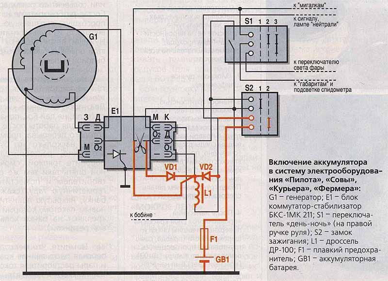генератора ( как и было ).
