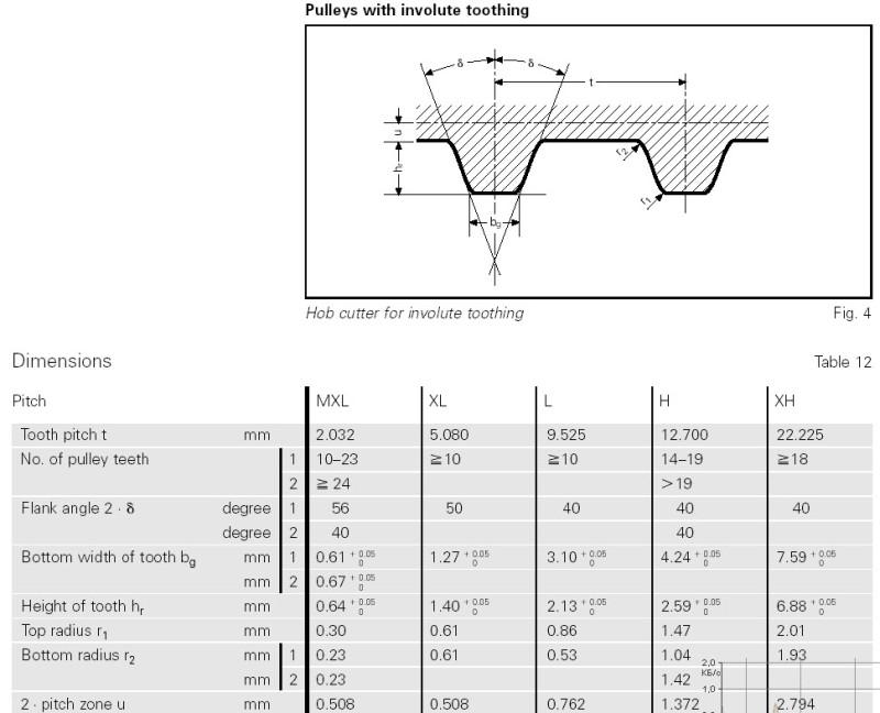Author simplex+Honda GX35+8ск.планетарка (ременной!)