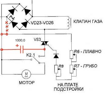 Стабилизатор для полуавтомата своими руками