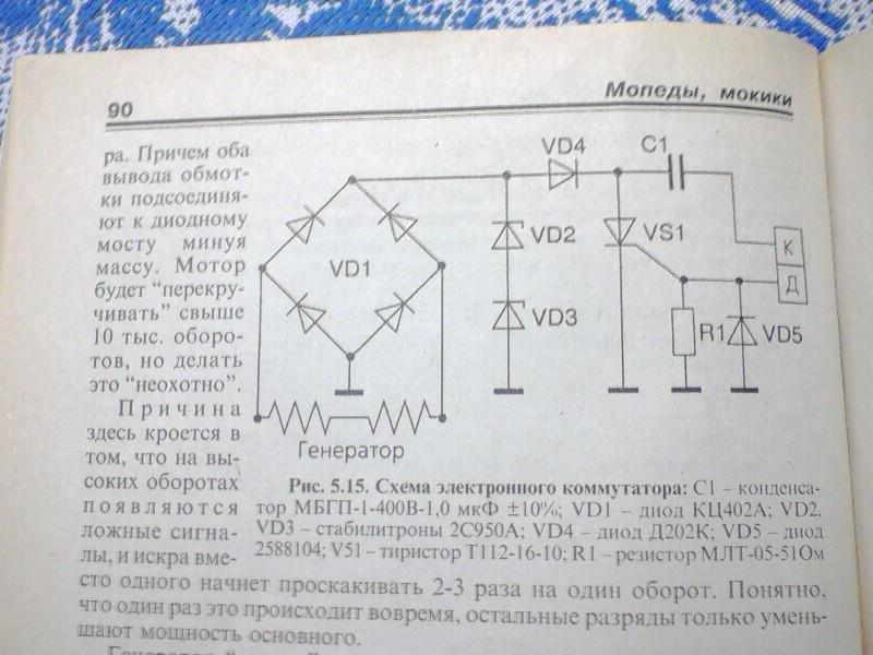 http://www.dyr4ik.ru/forum/