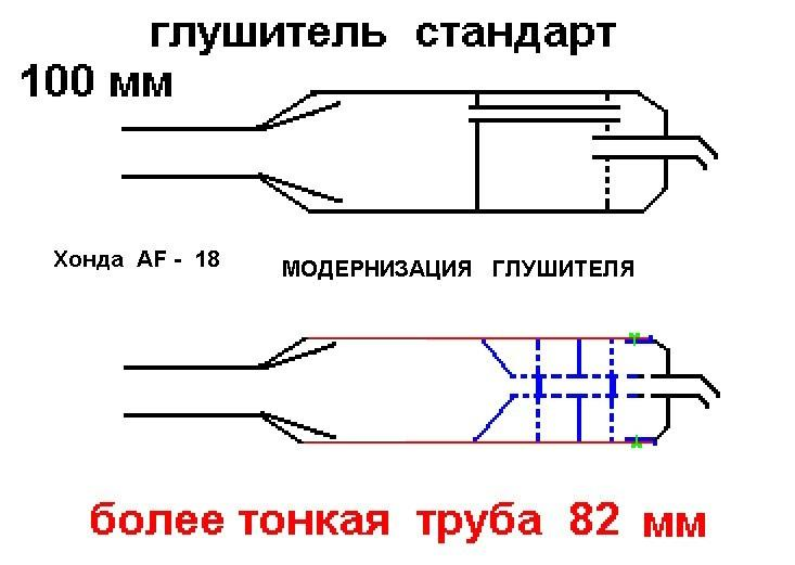 глушителя от иж Ю - 5.