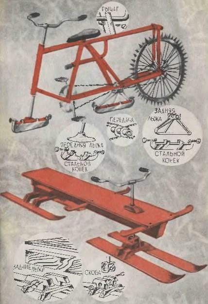 Изобретаем велосипед