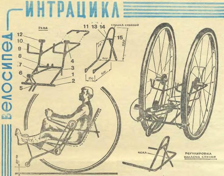 Интрацикл