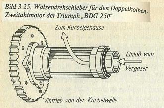 Двигатели Д1, Д2, Д3