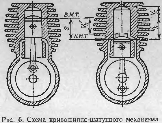Теоретические вопросы форсировки двухтактных двигателей