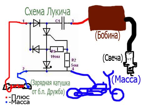 Электронное зажигание для MAW