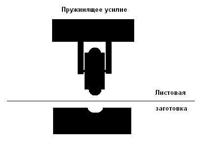 Мелкосерийная штамповка кузовных деталей