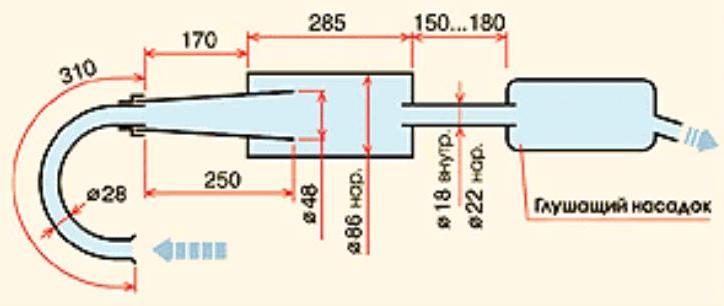 3 ноя 2009 ... схемы устройства резонатора в системе выпуска автомобиля...